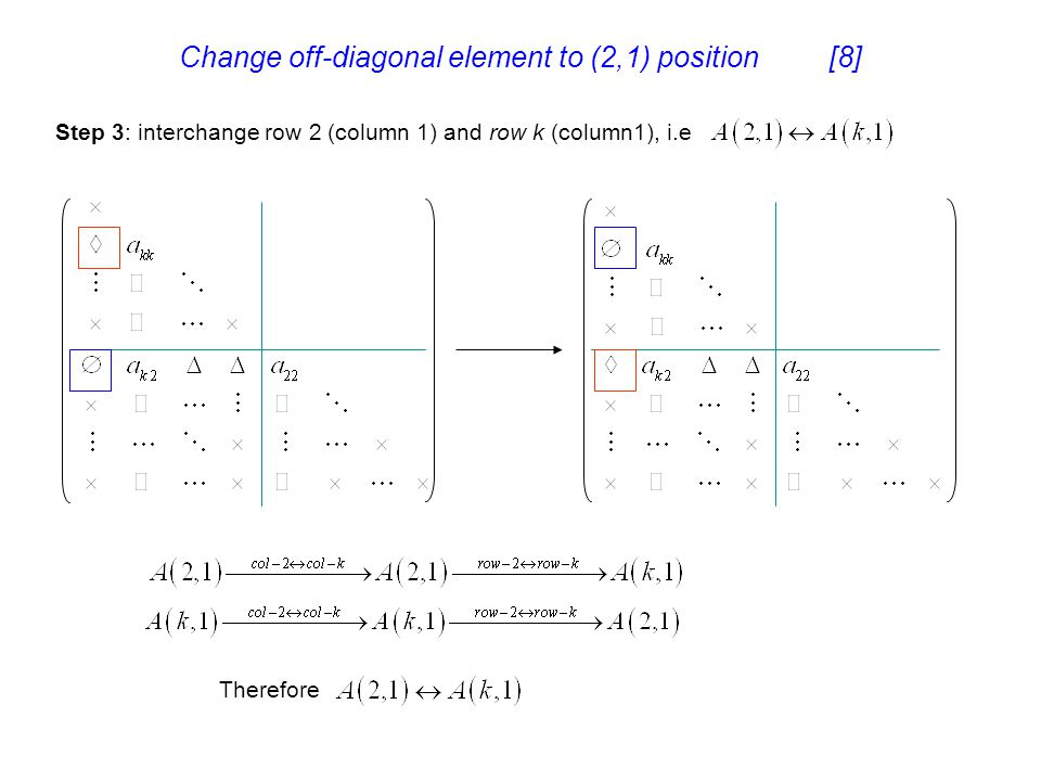 Change off-diagonal element to (2,1) position [8]